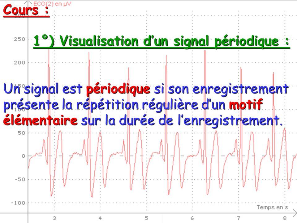 Cours :1°) Visualisation d'un signal périodique :