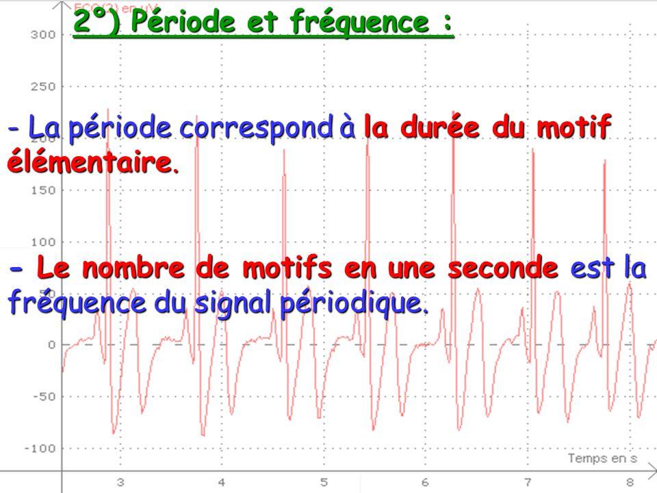2°) Période et fréquence :