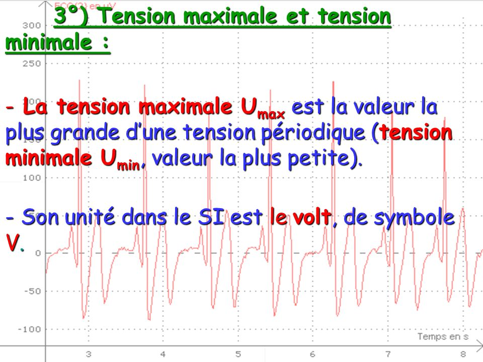 3°) Tension maximale et tension minimale :