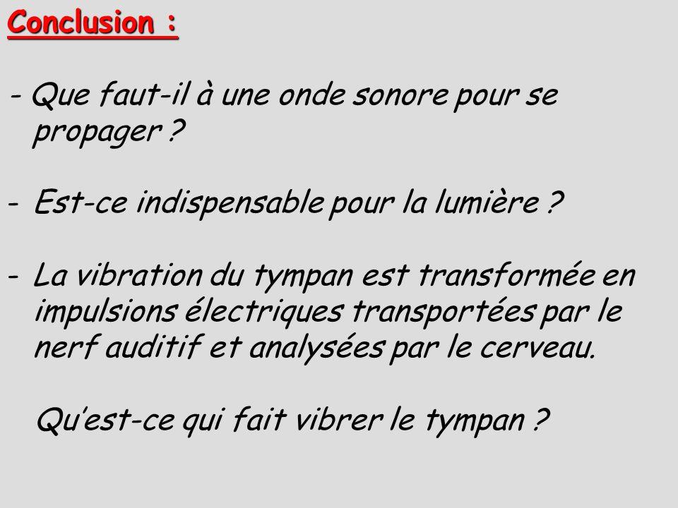 Conclusion : - Que faut-il à une onde sonore pour se propager Est-ce indispensable pour la lumière
