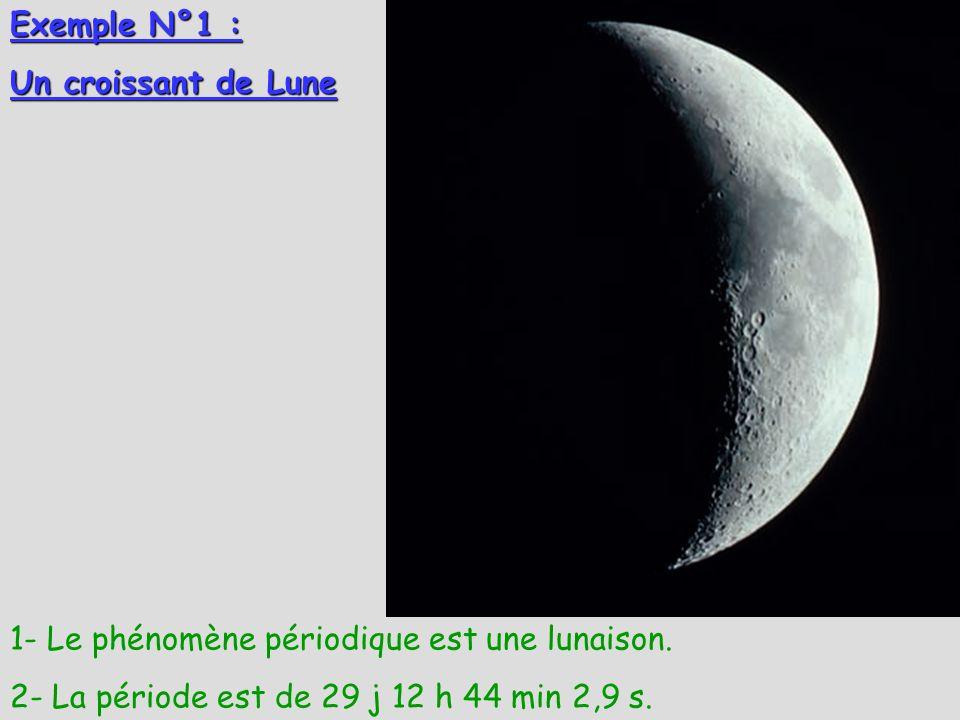 Exemple N°1 : Un croissant de Lune. 1- Le phénomène périodique est une lunaison.