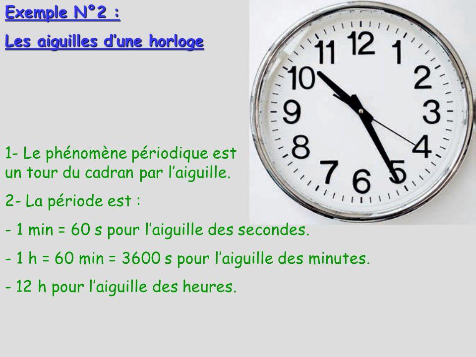 Exemple N°2 :Les aiguilles d'une horloge. 1- Le phénomène périodique est un tour du cadran par l'aiguille.