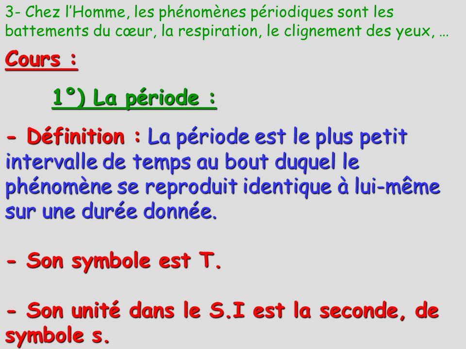 - Son unité dans le S.I est la seconde, de symbole s.