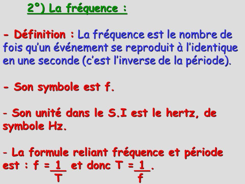 2°) La fréquence :