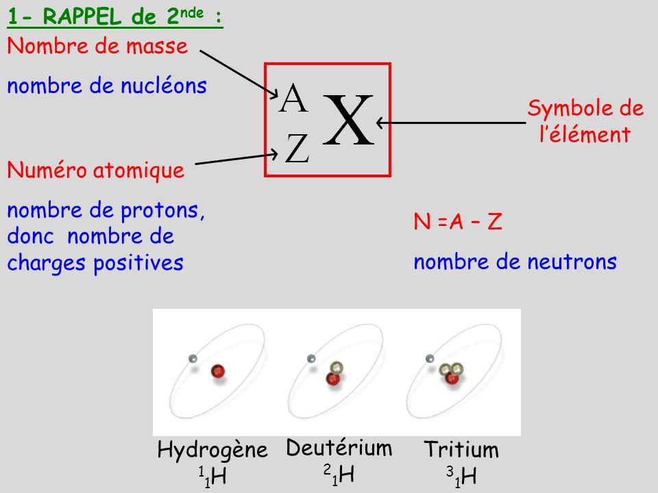 nombre de protons, donc nombre de charges positives