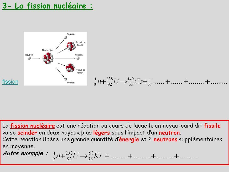 3- La fission nucléaire :