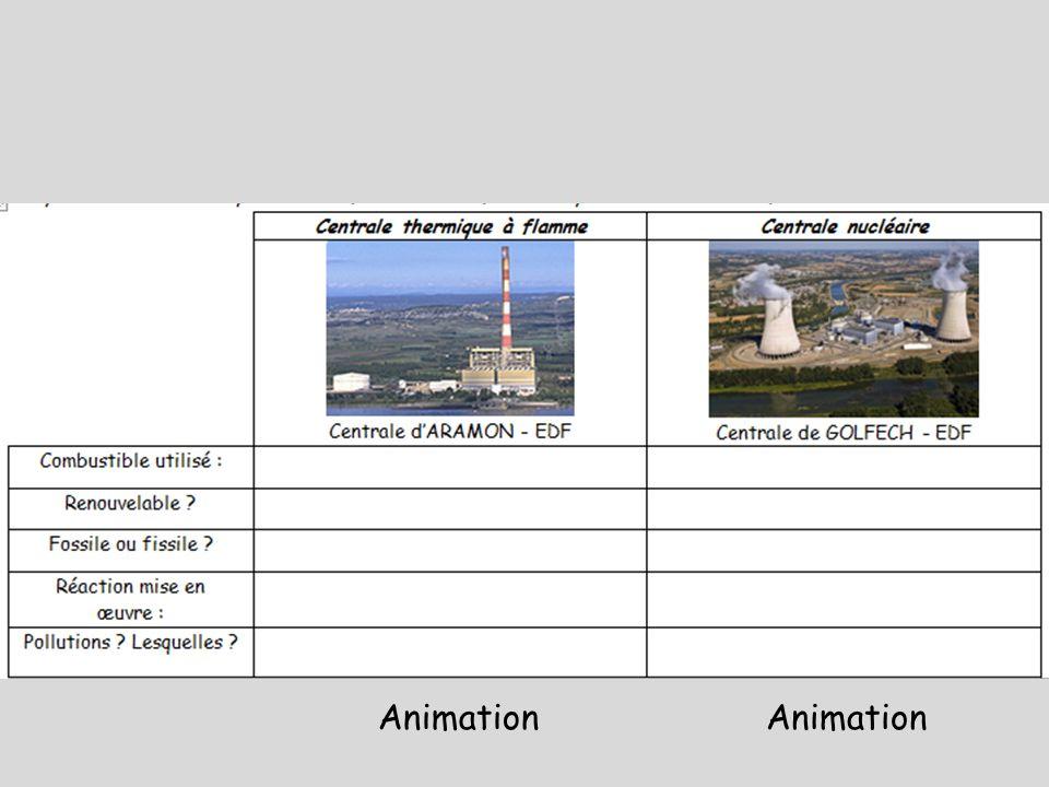Animation Animation 2