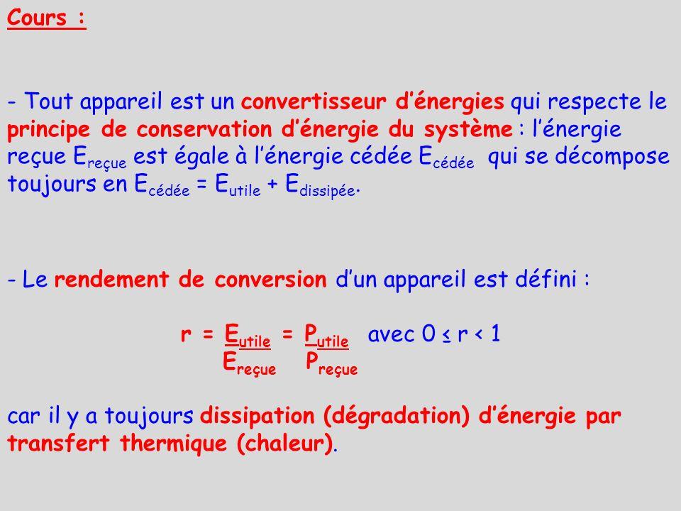 r = Eutile = Putile avec 0 ≤ r < 1