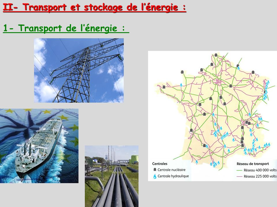 II- Transport et stockage de l'énergie :