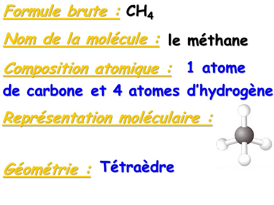 Composition atomique : 1 atome