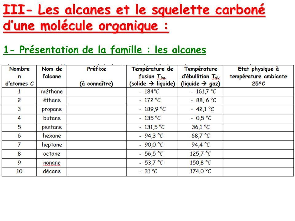 III- Les alcanes et le squelette carboné d'une molécule organique :