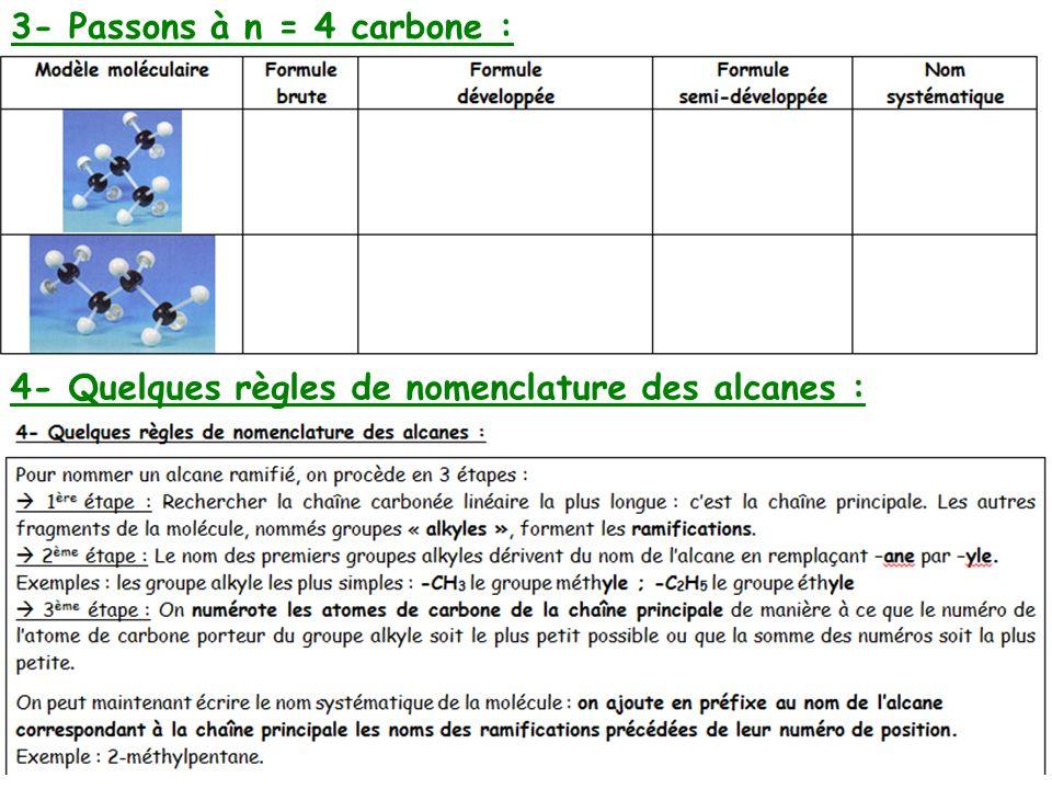 3- Passons à n = 4 carbone : 4- Quelques règles de nomenclature des alcanes :