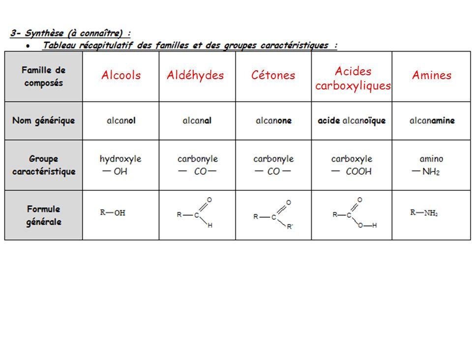 Acides carboxyliques Alcools Aldéhydes Cétones Amines