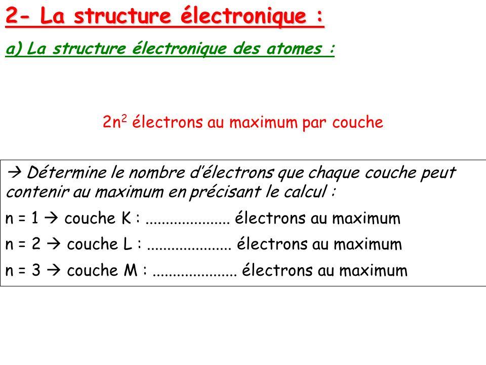 2n2 électrons au maximum par couche