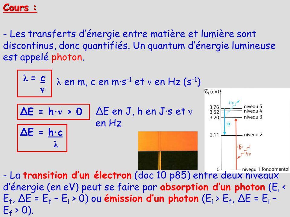 λ en m, c en m·s-1 et ν en Hz (s-1)