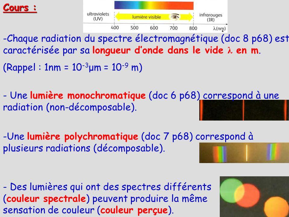 Cours : Chaque radiation du spectre électromagnétique (doc 8 p68) est caractérisée par sa longueur d'onde dans le vide λ en m.