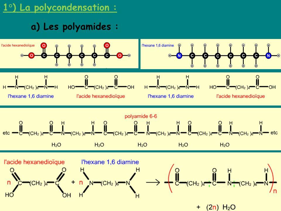 1°) La polycondensation :