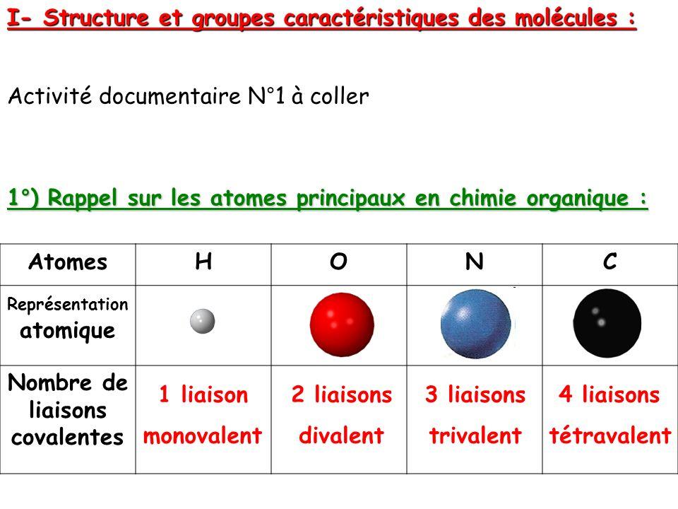 Représentation atomique Nombre de liaisons covalentes