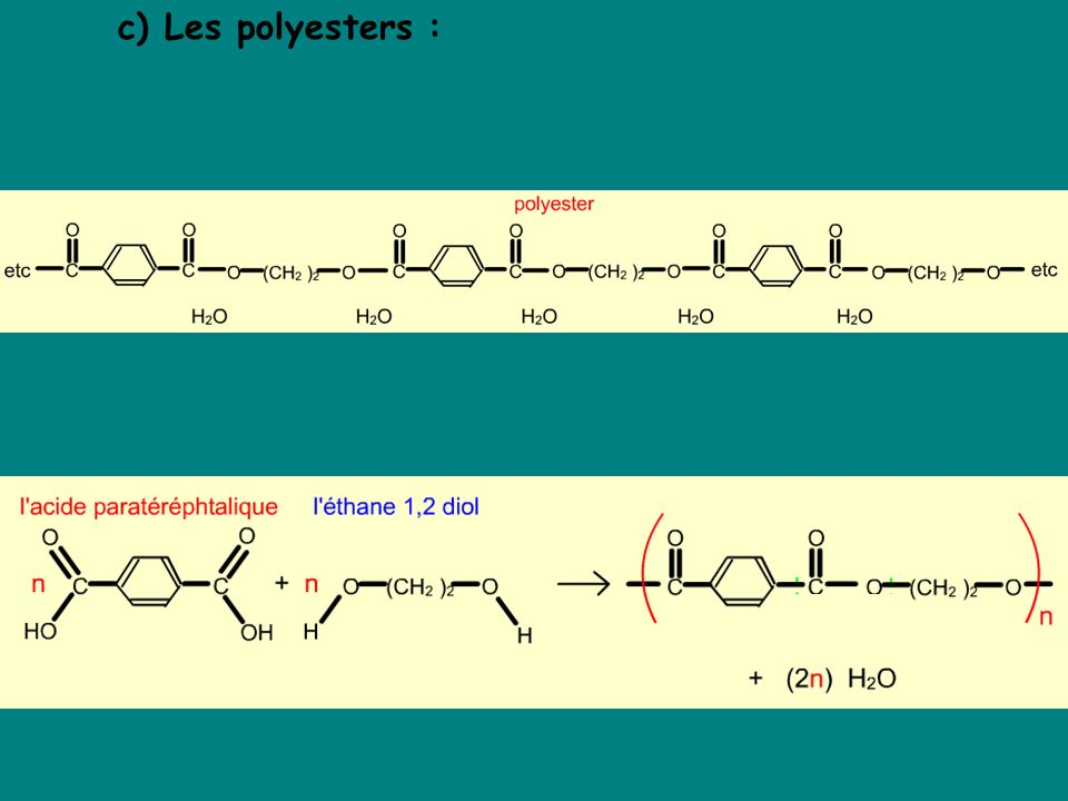c) Les polyesters :