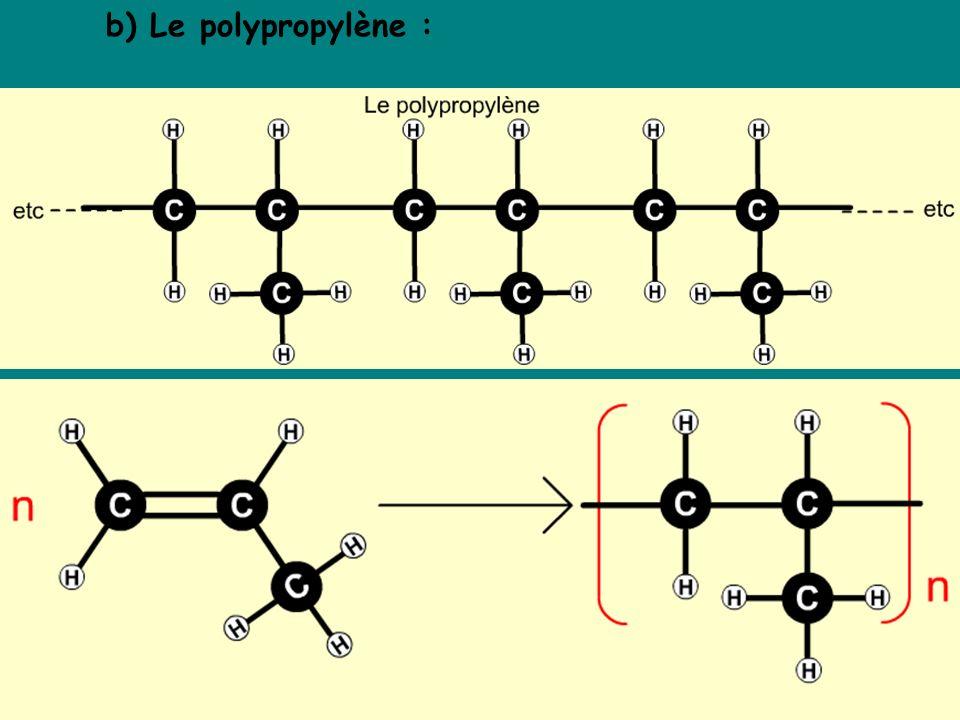 b) Le polypropylène :
