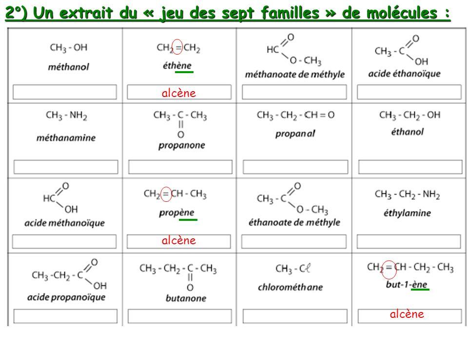 2°) Un extrait du « jeu des sept familles » de molécules :