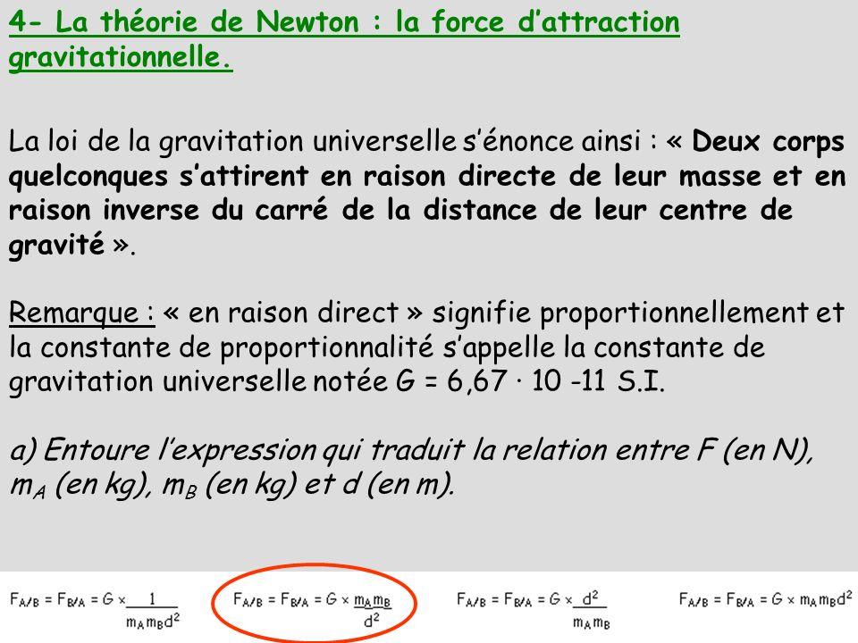 4- La théorie de Newton : la force d'attraction gravitationnelle.