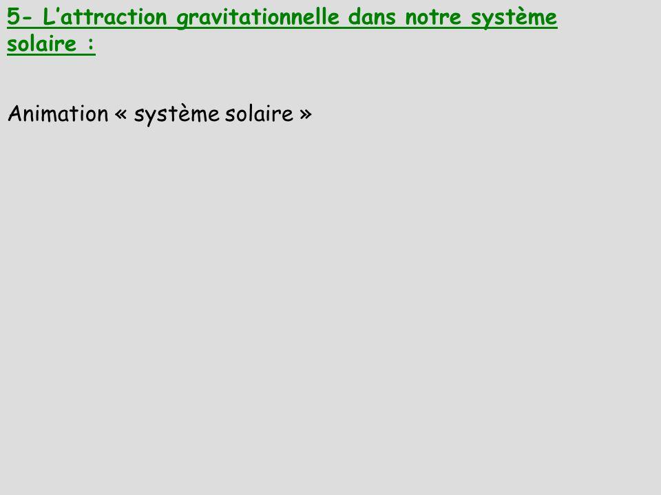 5- L'attraction gravitationnelle dans notre système solaire :