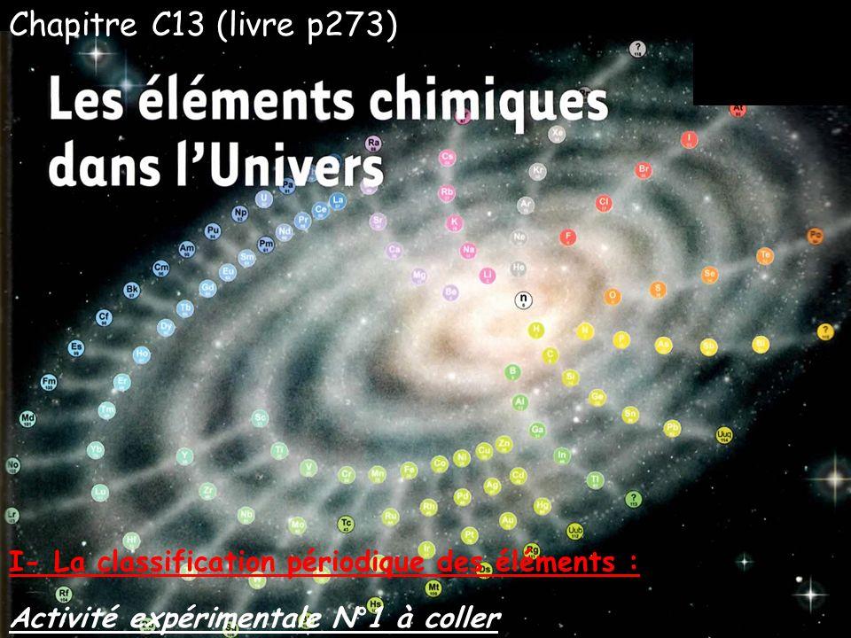 Chapitre C13 (livre p273) I- La classification périodique des éléments : Activité expérimentale N°1 à coller.