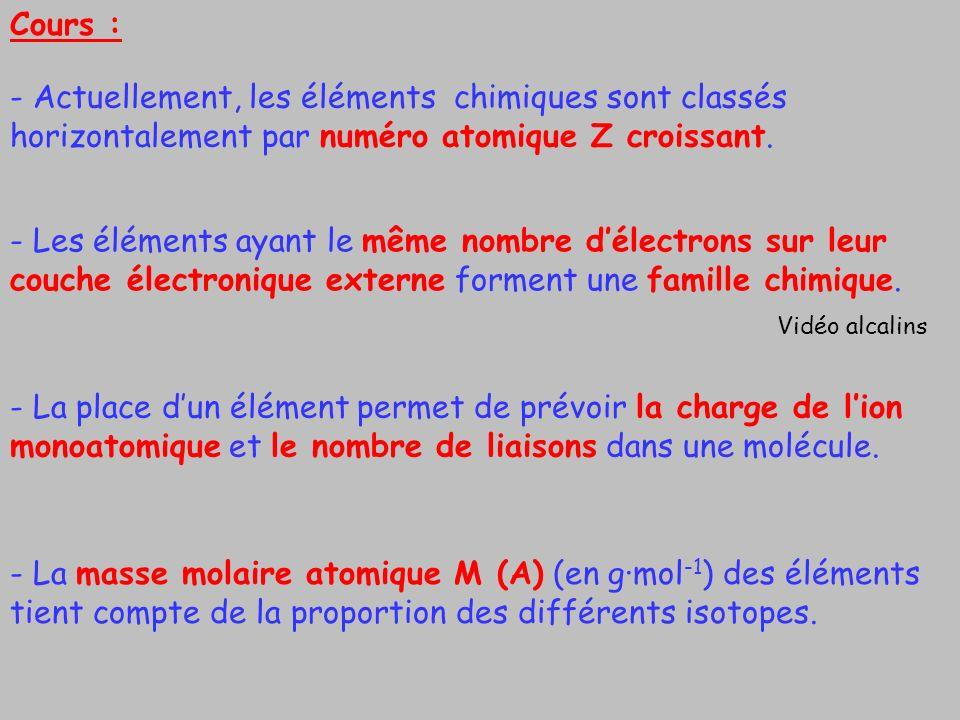 Cours : - Actuellement, les éléments chimiques sont classés horizontalement par numéro atomique Z croissant.