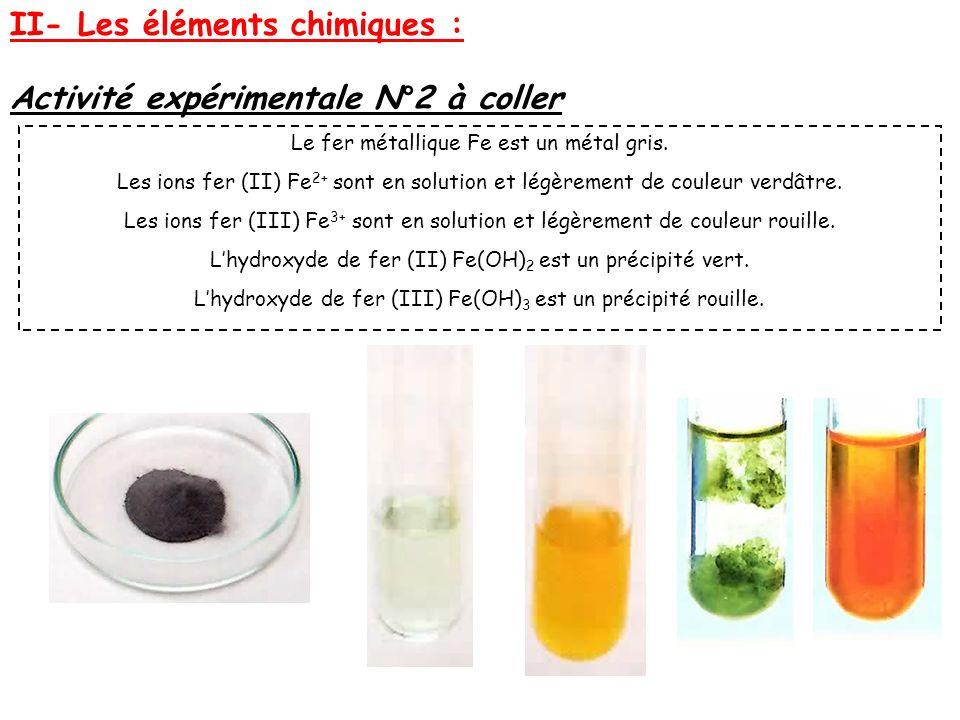 II- Les éléments chimiques :