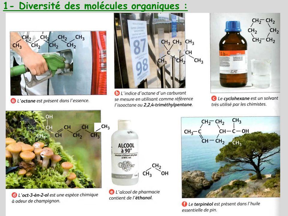 1- Diversité des molécules organiques :