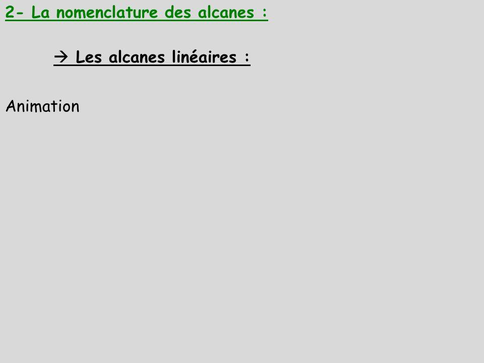 2- La nomenclature des alcanes :