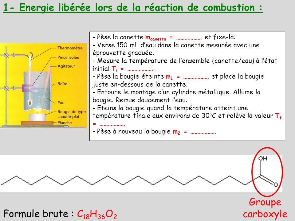 1- Energie libérée lors de la réaction de combustion :