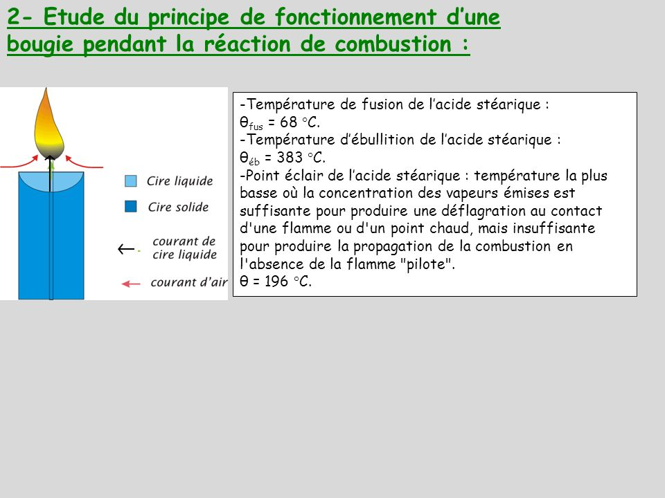 Th me agir d fis du xxie si cle ppt video online t l charger - Comment enlever la cire de bougie ...