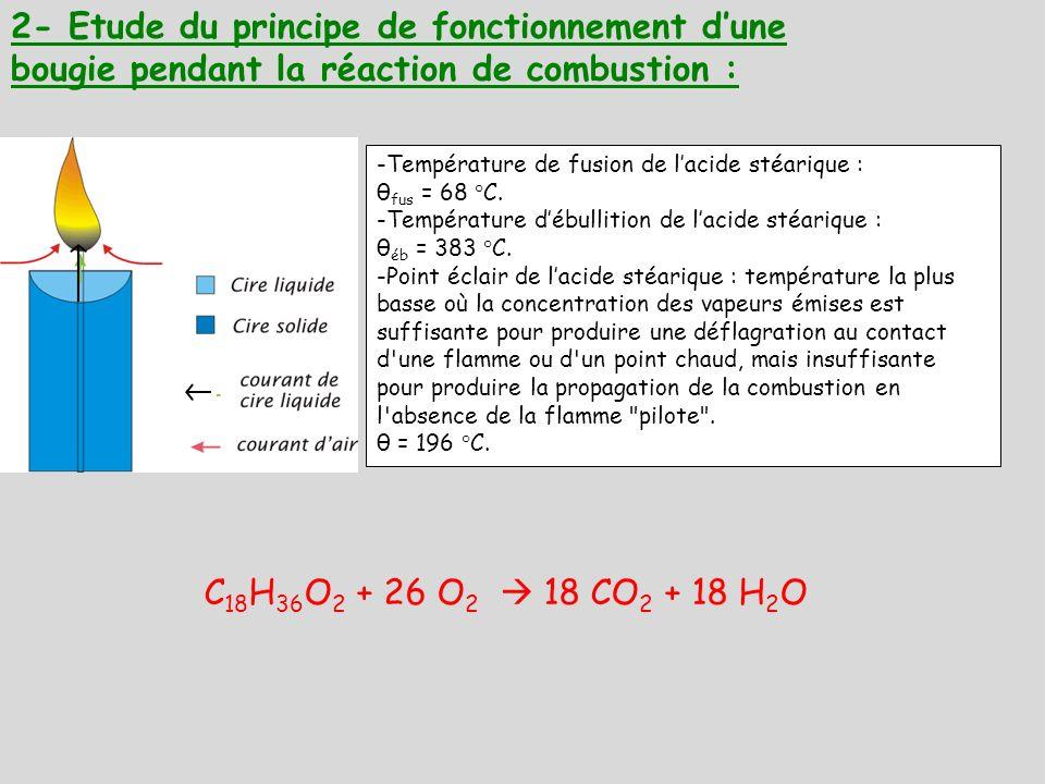 2- Etude du principe de fonctionnement d'une bougie pendant la réaction de combustion :