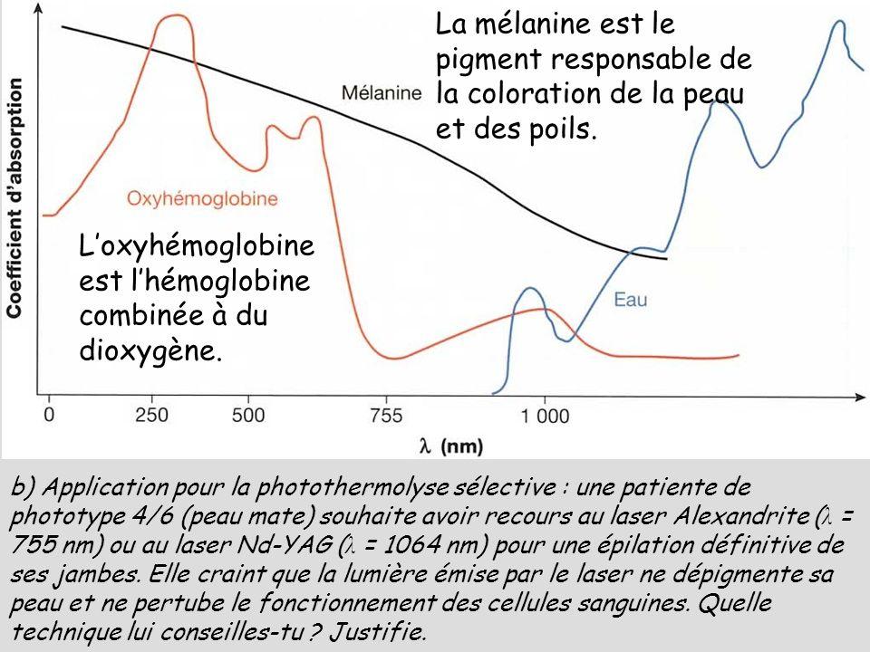 L'oxyhémoglobine est l'hémoglobine combinée à du dioxygène.
