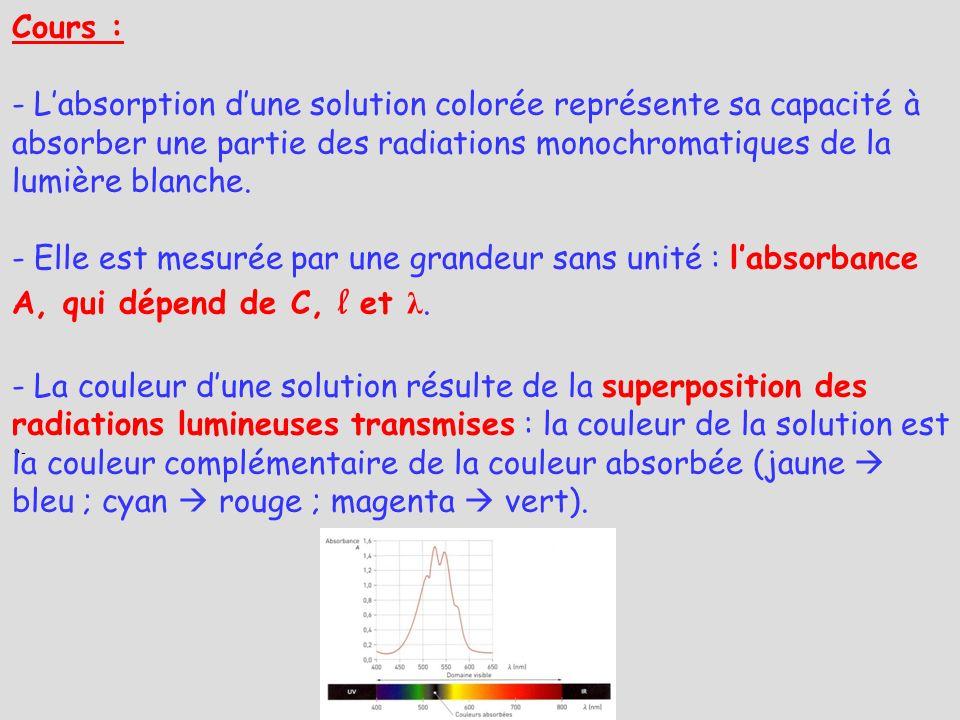 Cours : L'absorption d'une solution colorée représente sa capacité à absorber une partie des radiations monochromatiques de la lumière blanche.