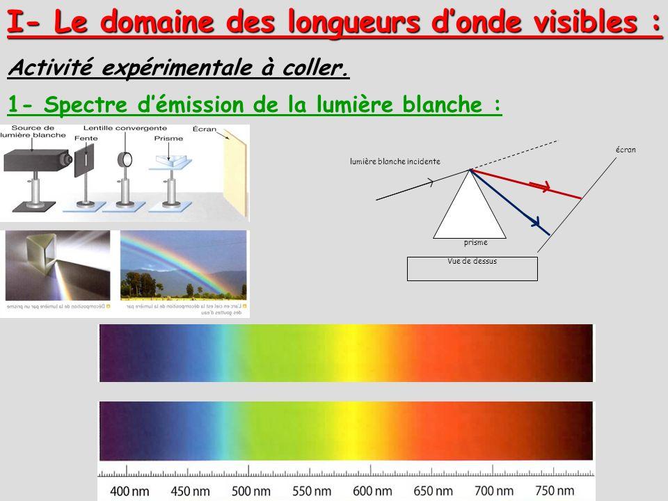 I- Le domaine des longueurs d'onde visibles :