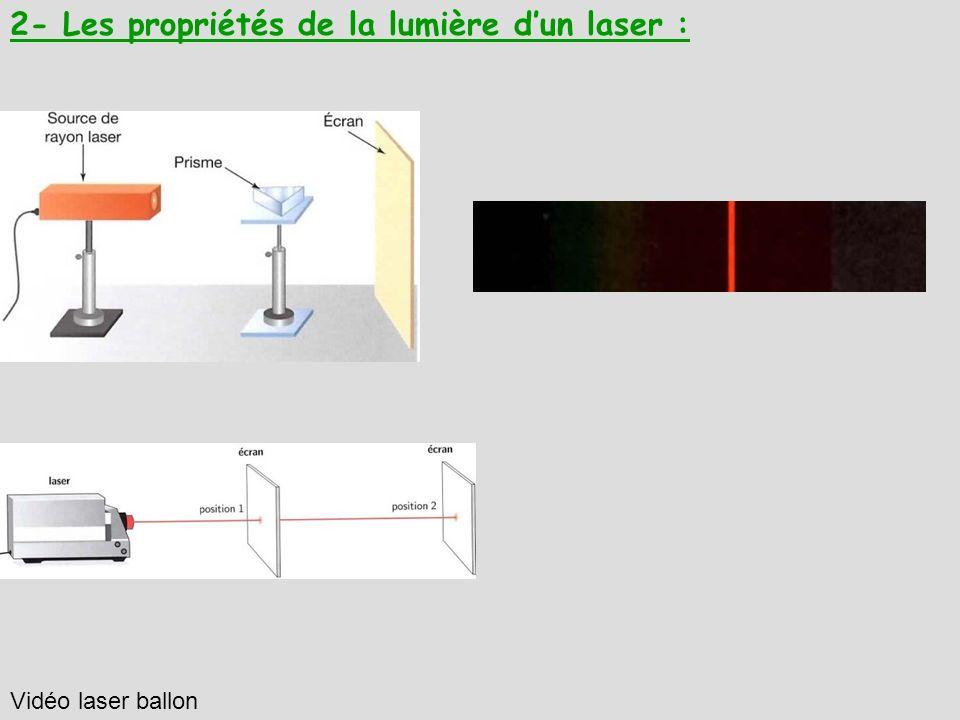 2- Les propriétés de la lumière d'un laser :