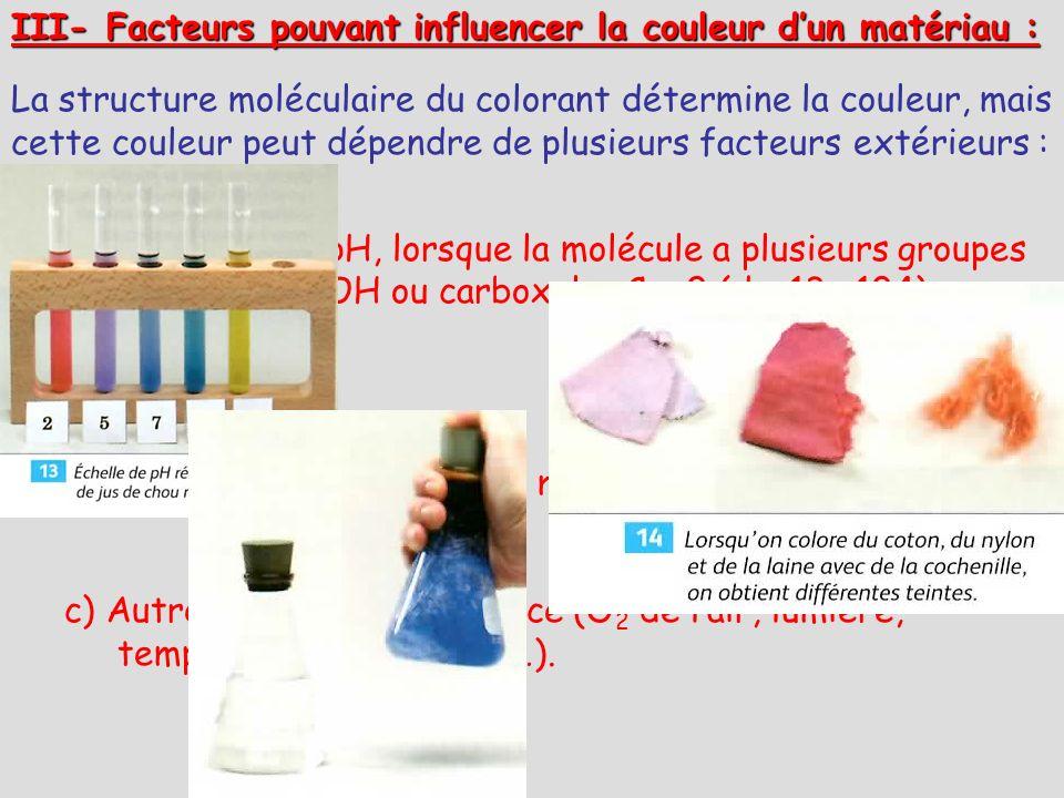III- Facteurs pouvant influencer la couleur d'un matériau :