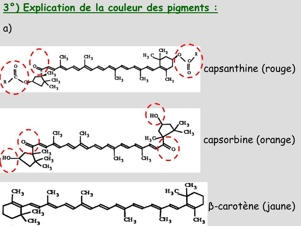 3°) Explication de la couleur des pigments :