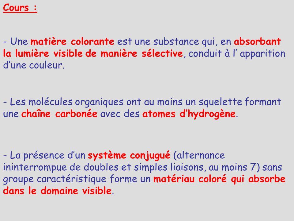 Cours : - Une matière colorante est une substance qui, en absorbant la lumière visible de manière sélective, conduit à l' apparition d'une couleur.
