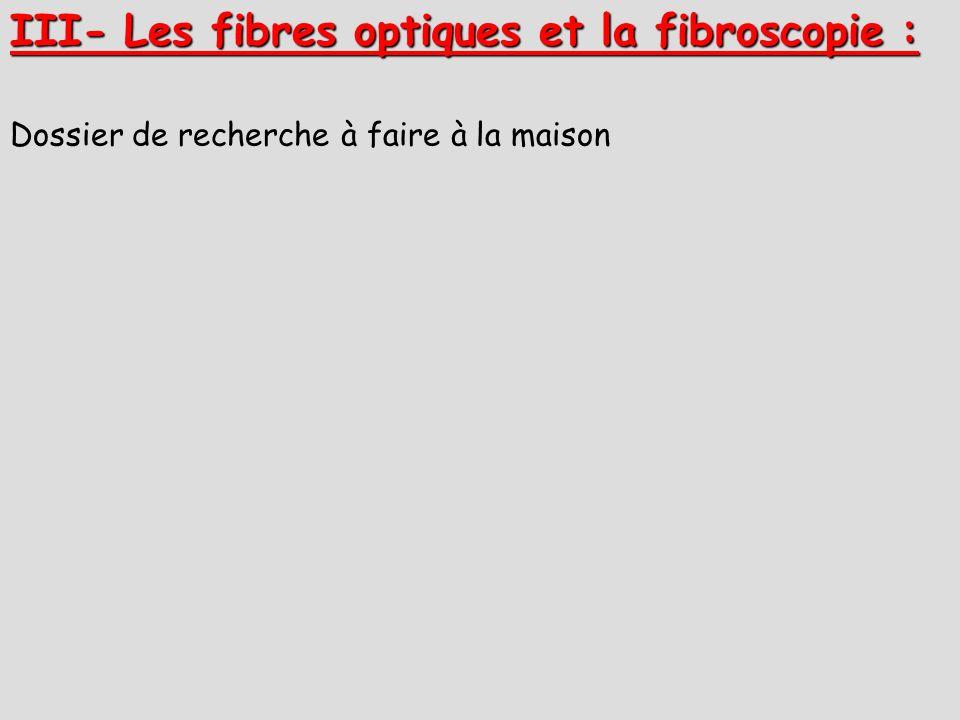 III- Les fibres optiques et la fibroscopie :