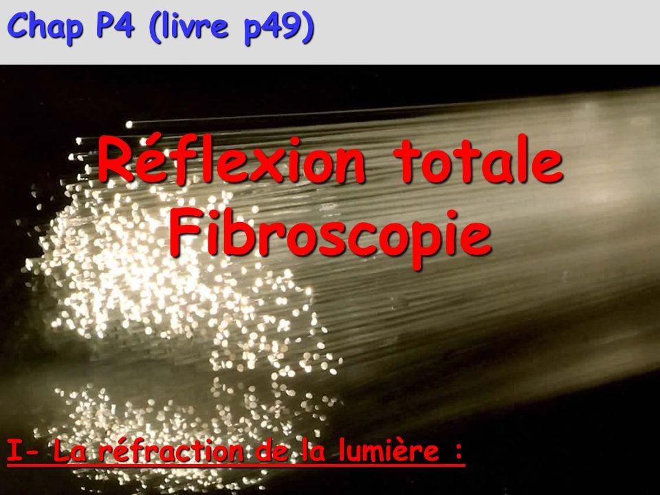 Réflexion totale Fibroscopie
