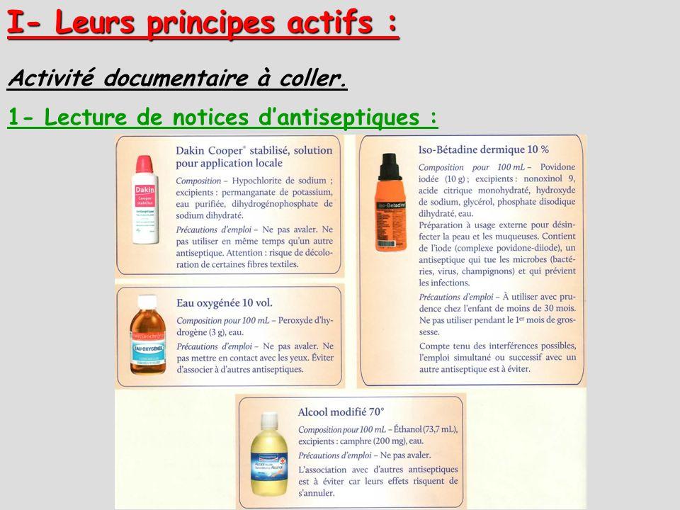 I- Leurs principes actifs :