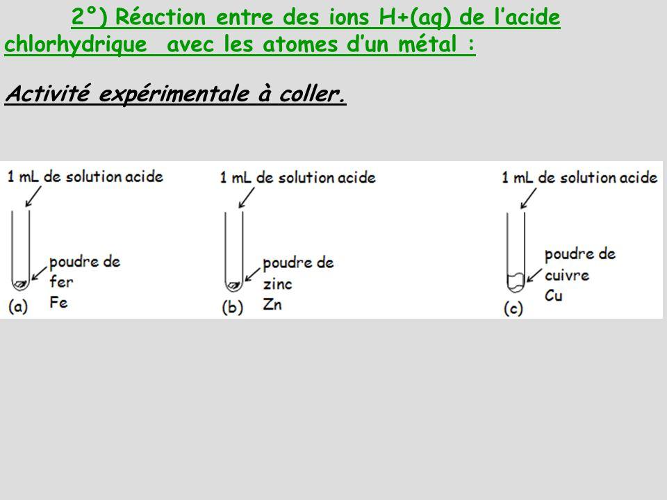 2°) Réaction entre des ions H+(aq) de l'acide chlorhydrique avec les atomes d'un métal :