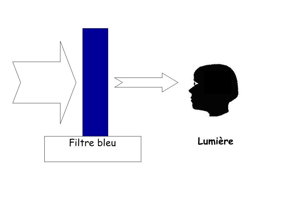 Lumière Filtre bleu 19