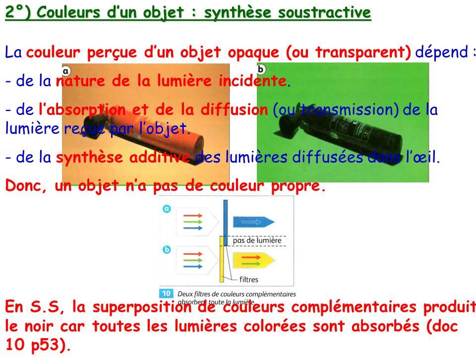 2°) Couleurs d'un objet : synthèse soustractive
