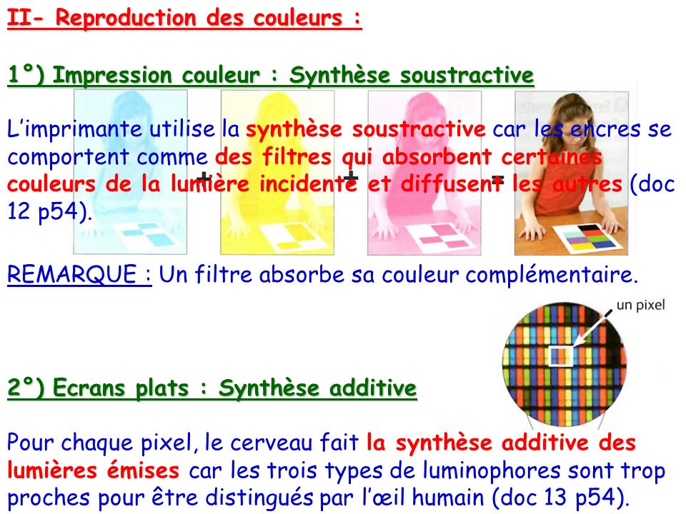II- Reproduction des couleurs :