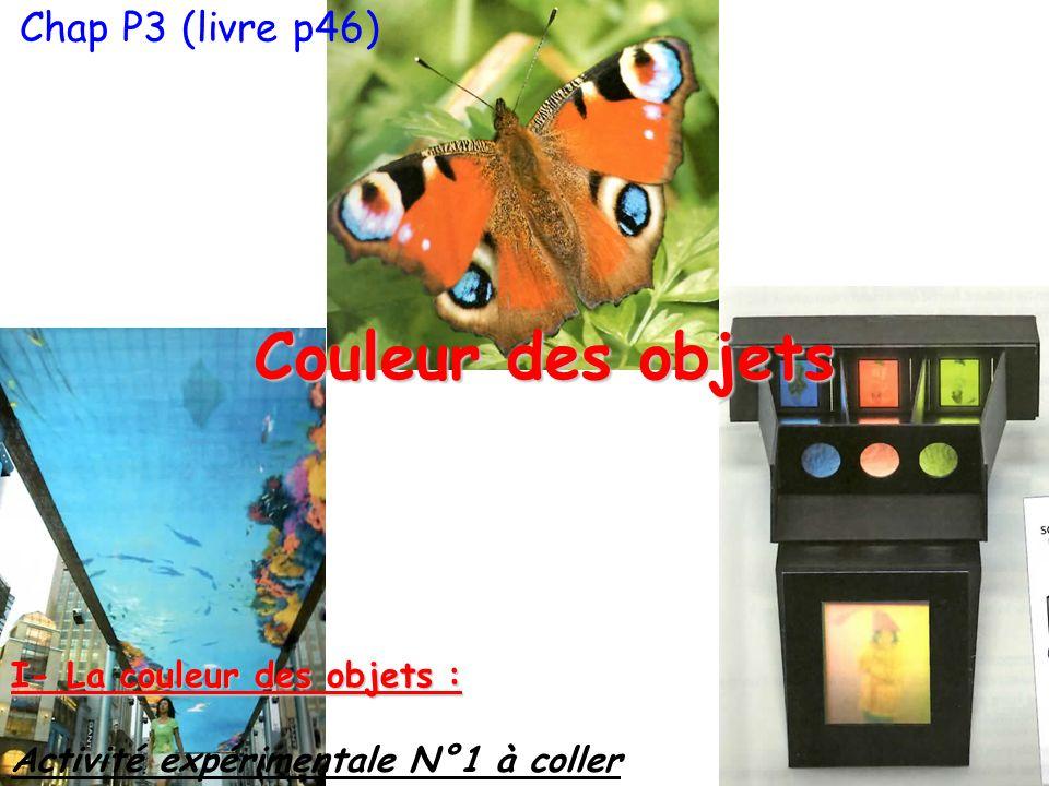Couleur des objets Chap P3 (livre p46) I- La couleur des objets :